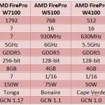 AMD_FirePro_Lineup
