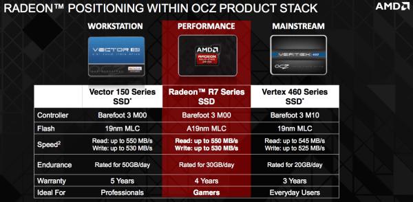 AMD_Radeon_R7_Series_SSD_08