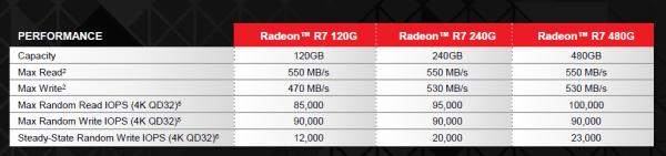 AMD_Radeon_R7_Series_SSD_09