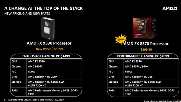 AMD-PC-Configuration