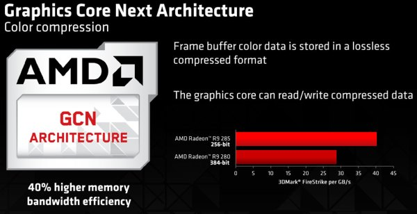 AMD_Radeon_R9_285_Tonga_Pro_06