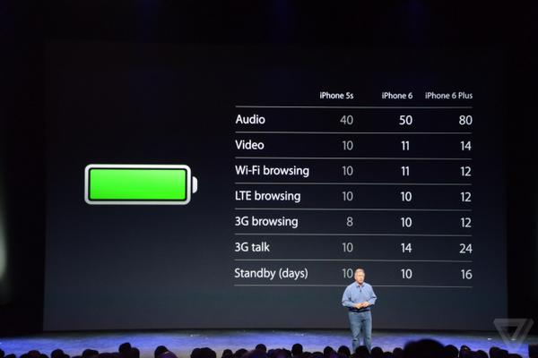 Apple-iPhone6_03