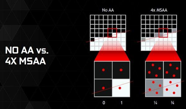 GeForce_GTX_980_MSAA_vs_MFAA_01