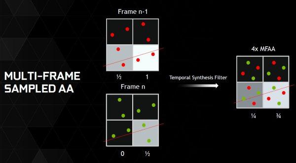 GeForce_GTX_980_MSAA_vs_MFAA_02