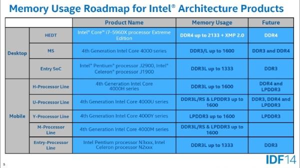 Intel_Skylake_DDR3_DDR4_01