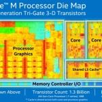 Intel  lanzará más procesadores Intel Core M (Broadwell de 14nm) en el Q4 2014