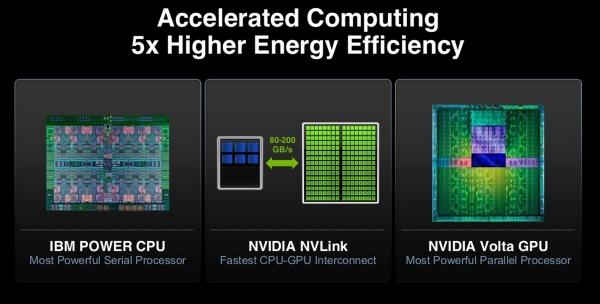 NVIDIA_Volta_GPU_IBM_Power9_02