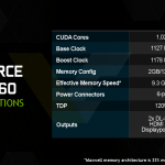 NVIDIA GeForce GTX 960: Especificaciones oficiales confirmadas