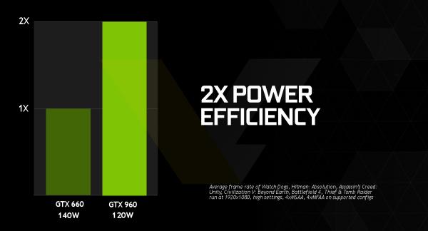 NVIDIA-GeForce-GTX-960_05