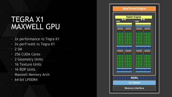 NVIDIA-Tegra-X1-Maxwell-GPU