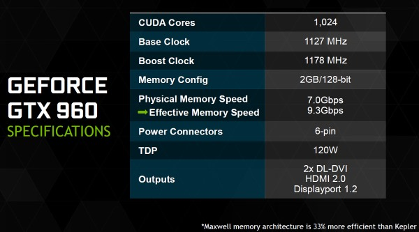 NVIDIA_GeForce_GTX960_spec1