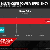 AMD_DirectX_12_09