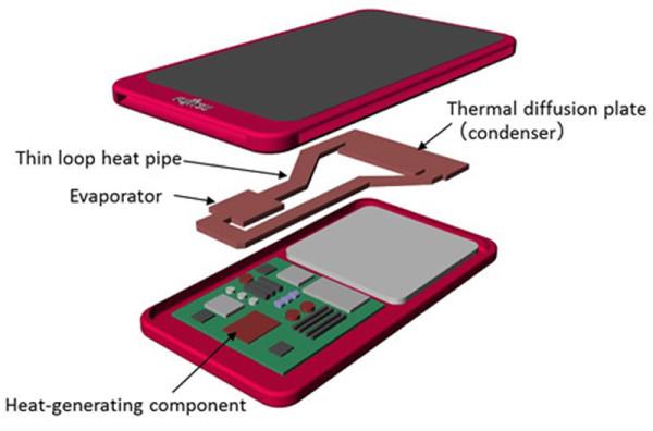 Fujitsu - Placa de enfriamiento 2