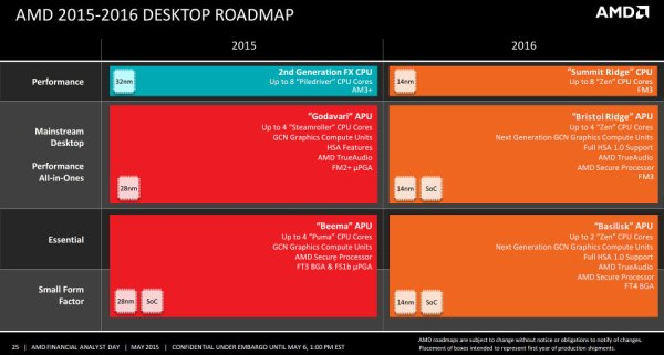 AMD_2016_Desktop_Roadmap