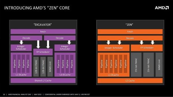 AMD_Zen_Architecture_2
