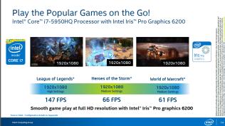 Intel-Iris-Pro-6200-Graphics-Performance
