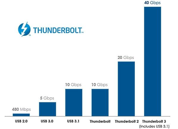 Intel_Thunderbolt3_02