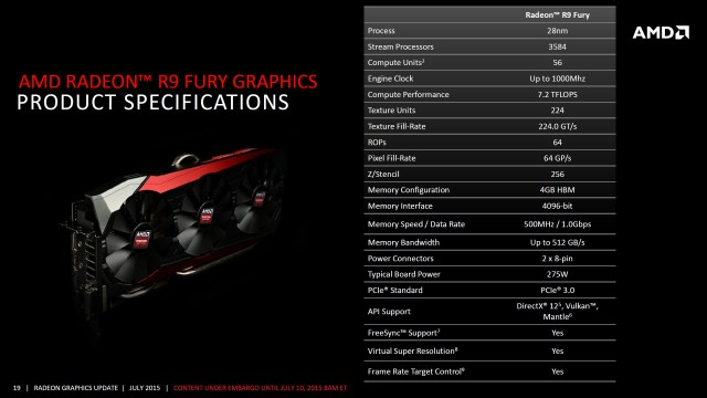AMD-Radeon-R9-Fury_Fiji-Pro_Specifications