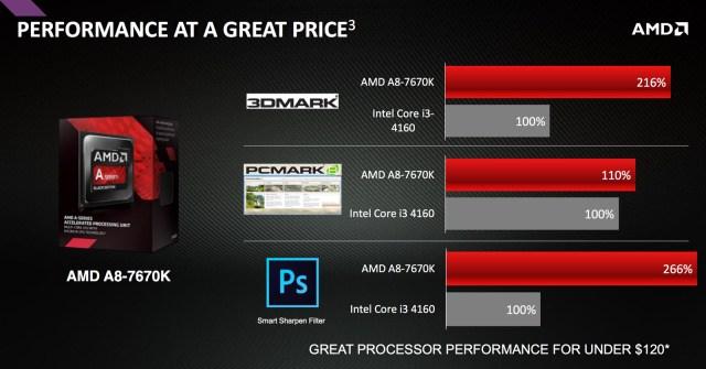 AMD_A8-7670K_APU_04