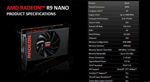 AMD_Radeon_R9_Nano_01