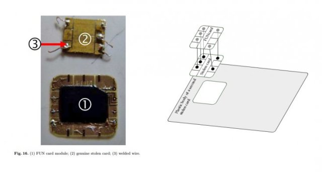 chip-pin-hack-discovered-by-researchers