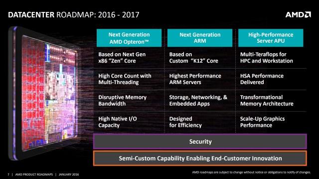 AMD-Data-Center-Roadmap-Opteron-Zen-HPC-APU