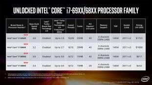 Intel-Broadwell-E_04
