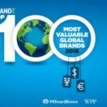 Google vuelve a ser catalogada como la marca más valiosa del mundo, según BrandZ