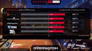AMD_Radeon_RX_470_460_10