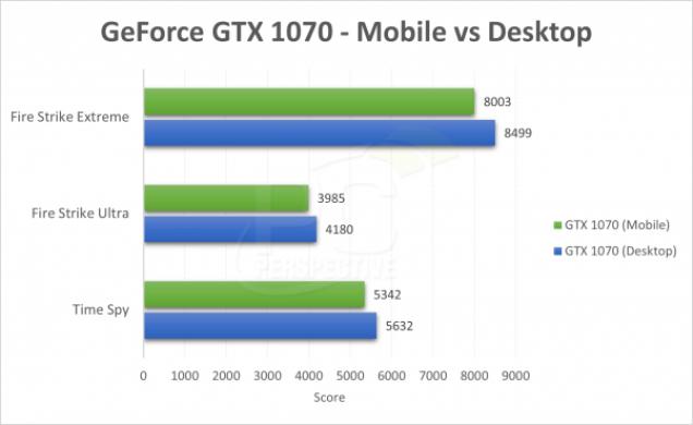 NVIDIA_GeForce_GTX1080_1070_1060_Notebooks_12