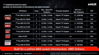 AMD-Bristol-Ridge-APU_Launch_12