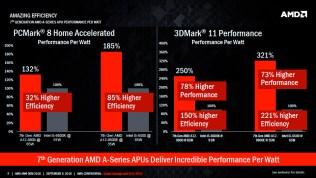 AMD-Bristol-Ridge-APU_Launch_14