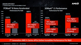 AMD-Bristol-Ridge-APU_Launch_14