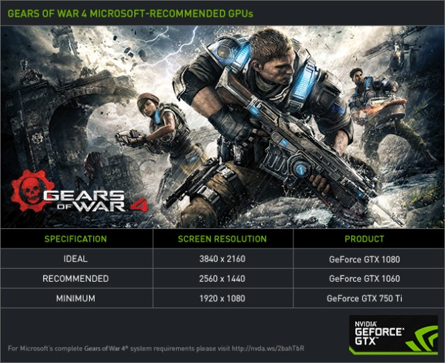 gears_of_war_4_nvidia_recommended_gpu