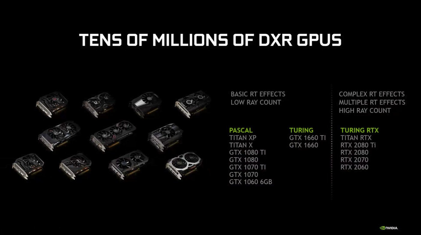 NVIDIA DXR (DirectX Ray Tracing) announces support for