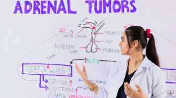 Adrenal Gland Tumors