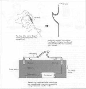 Neon Sign Schematics | Better Wiring Diagram Online