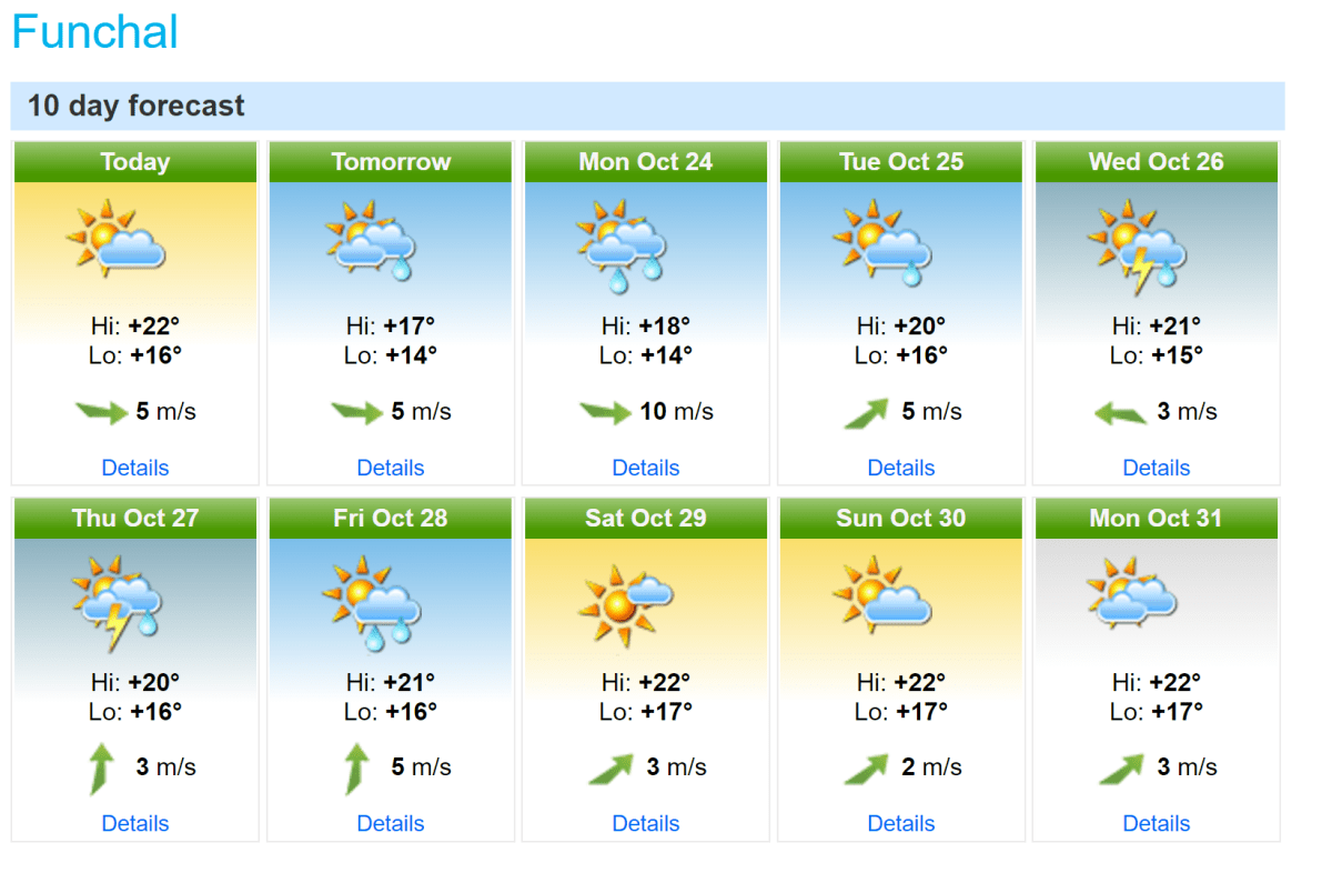 10-day-weather-funchal
