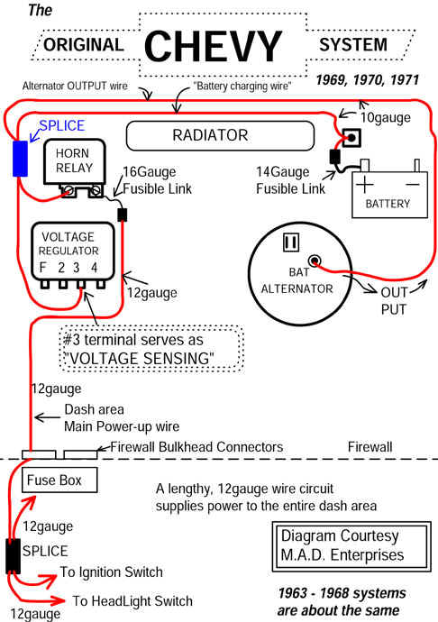 wiring diagram for a delco alternator the wiring diagram delco remy si alternator wiring diagram wiring diagram wiring diagram
