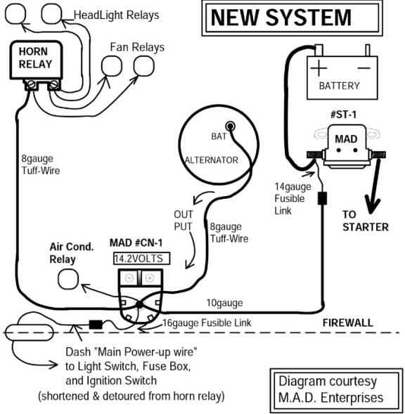Wiring Diagram For 1968 Chevelle Horn Relay