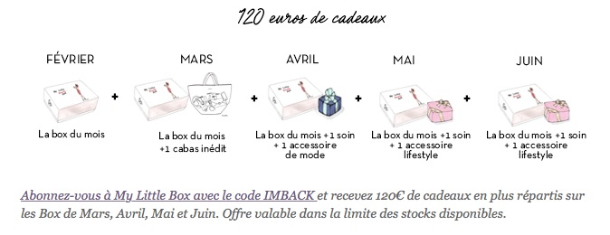 My Little Box offre IMBACK mademoiselle-e