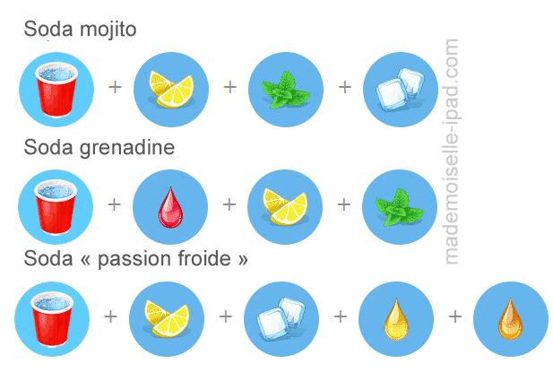 recettes mycafe à base de soda