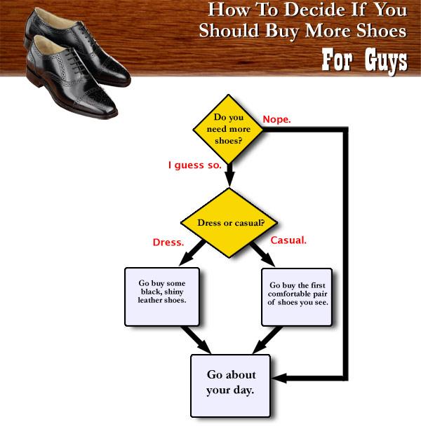 choisir-chaussures-men-gnd