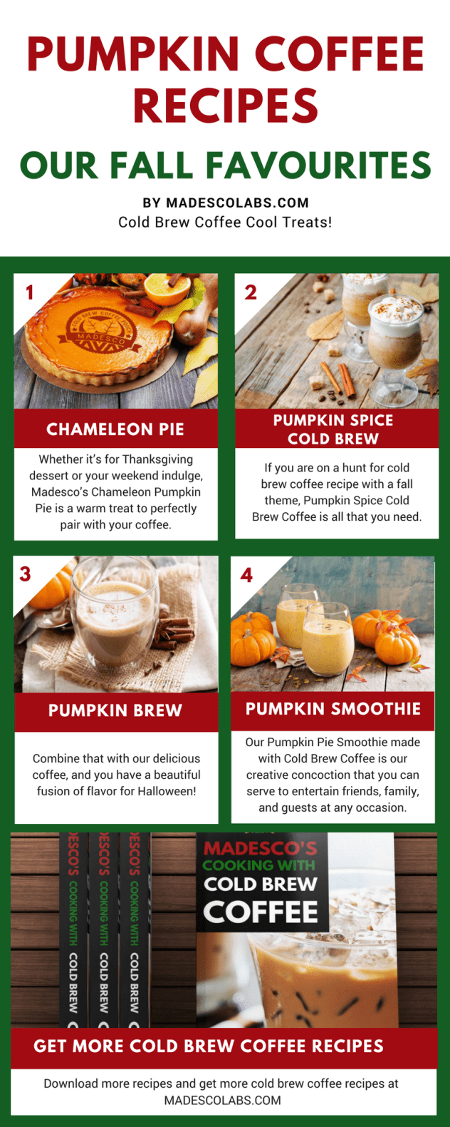 infographic - Pumpkin Coffee Recipes MadescoLabs.com