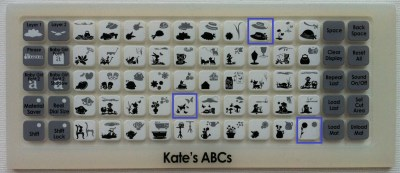 Cricut Kate's ABCs Cartridge