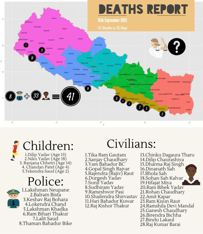 Names of People Killed in Tarai, Nepal. Infographics by: Madhesi Youth, September 15, 2015