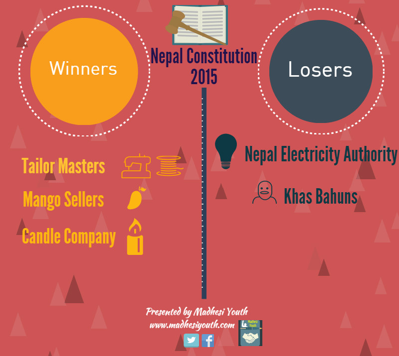 The Winners and Losers of Nepal Constitution, according to Chatur Nepal's investigative reports