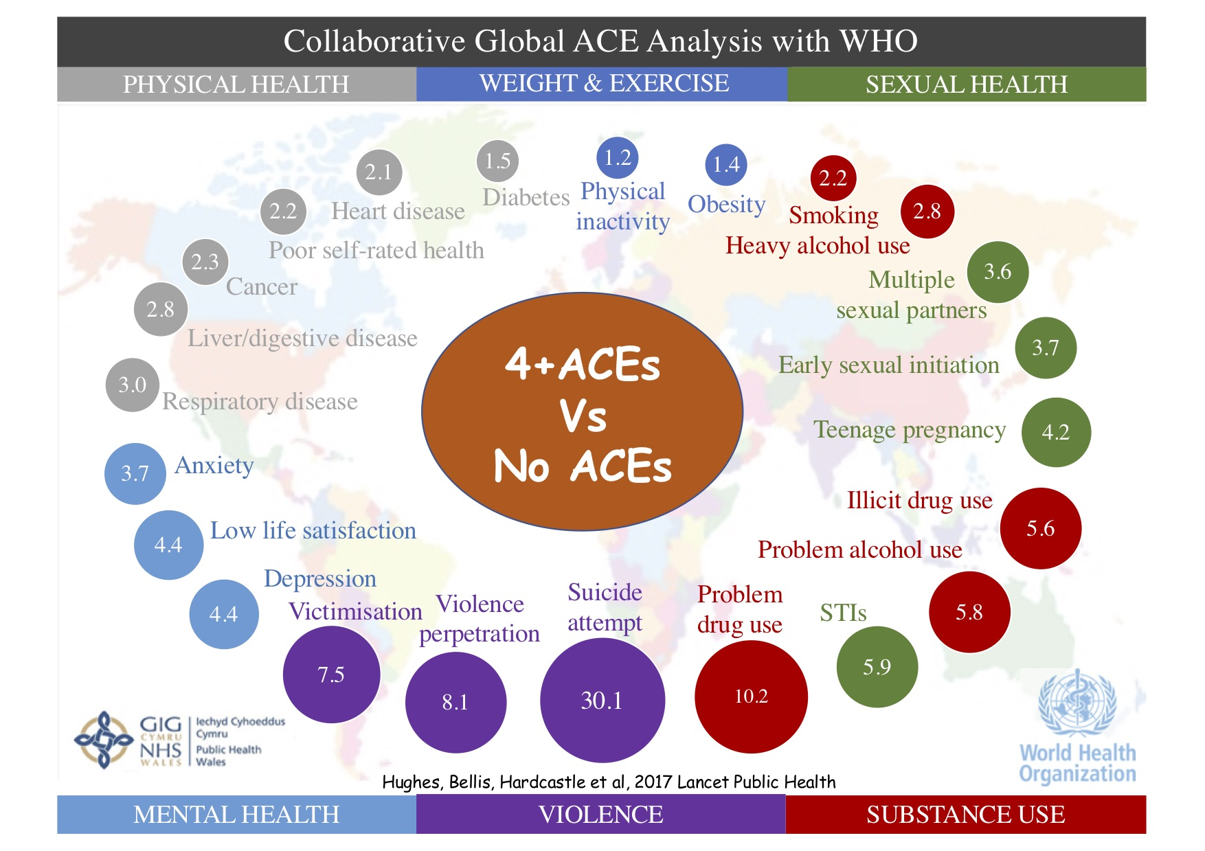 Adverse Childhood Experiences Study Tells Of Need For