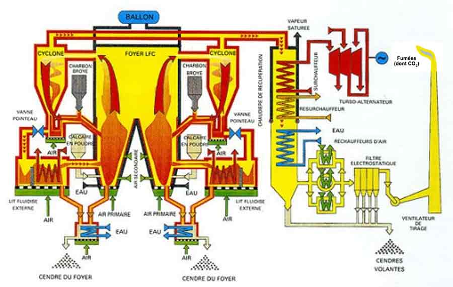 usine_biomasse