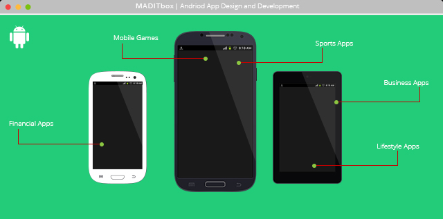 best android app development company in bangalore